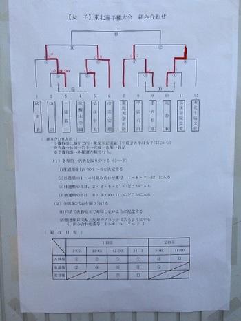 東北選手権大会(1日目結果)