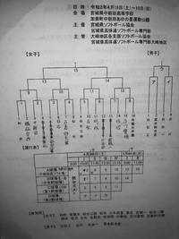 宮城県選抜大会組み合わせ