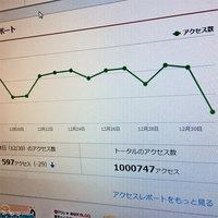 当ブログが100万アクセス!