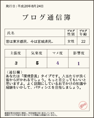 ブログ通信簿♪