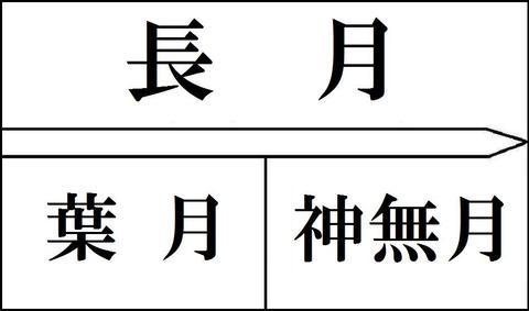 今日で9月も最後。そして【第10回伊達な寿司BOWLフェスタ】が開催されます