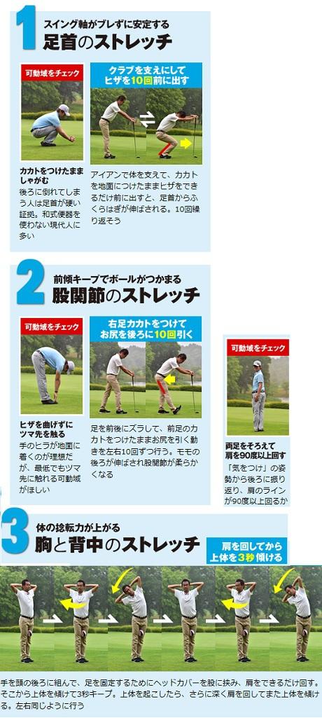 習慣化することでもっとゴルフが楽しめる