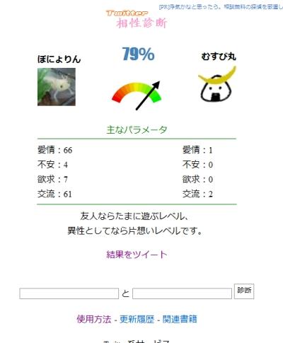 ぽにょりんとむすび丸の相性は79パーセントです。