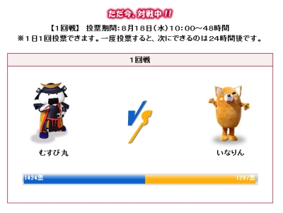 キャラクター選手権1回戦:むすび丸vsいなりん 開催中!
