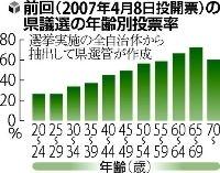 4月の宮城県議選のPRポスターやCMにむすび丸らを活用!?