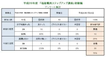通信簿☆2016.7.29