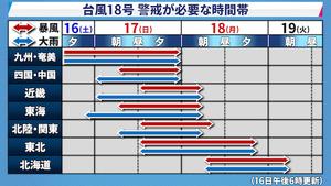 9月17日・ユルユル☓柳ジョージ納豆☓台風
